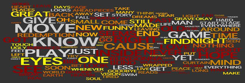 400 palavras em inglês